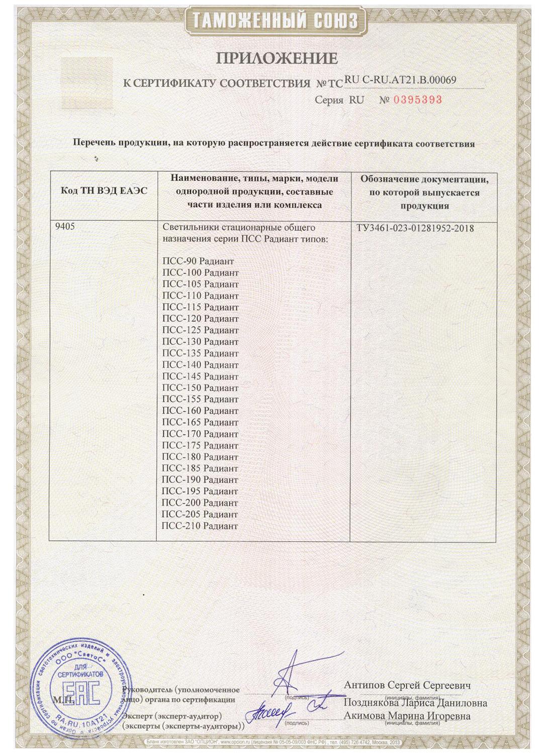 Сертификат соответствия Таможенного союза на светильники ПСС Радиант. Приложение 1