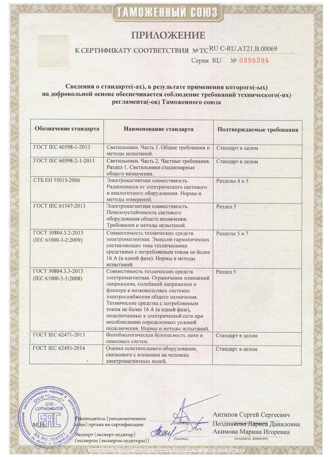 Сертификат соответствия Таможенного союза на светильники ПСС Радиант. Приложение 2