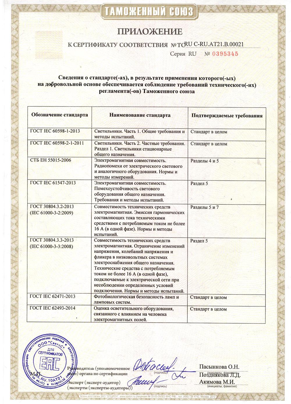 Сертификат соответствия Таможенного союза на светильники УНИС. Приложение