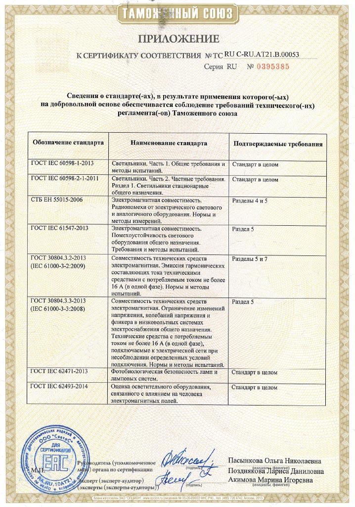 Сертификат соответствия Таможенного союза на светильники УСС (стандартное и низков. исполнение). Приложение 2