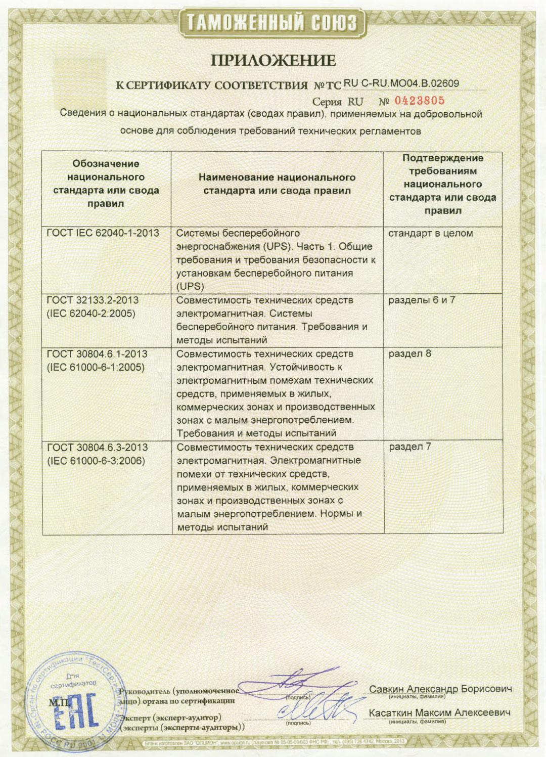 Сертификат соответствия Таможенного союза на БАП Приложение